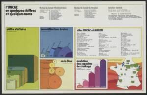 « l'UNCAC en quelques chiffres et quelques noms » : brochure promotionnelle, 1975.